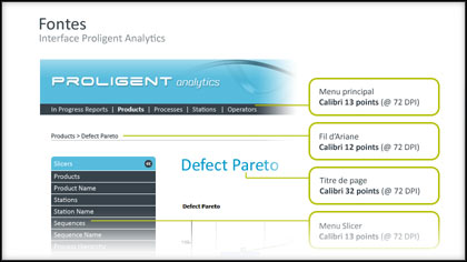 Averna - Interface for Proligent Analytics - artefact 3